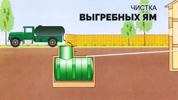 Чистка выгребных ям в Севастополе